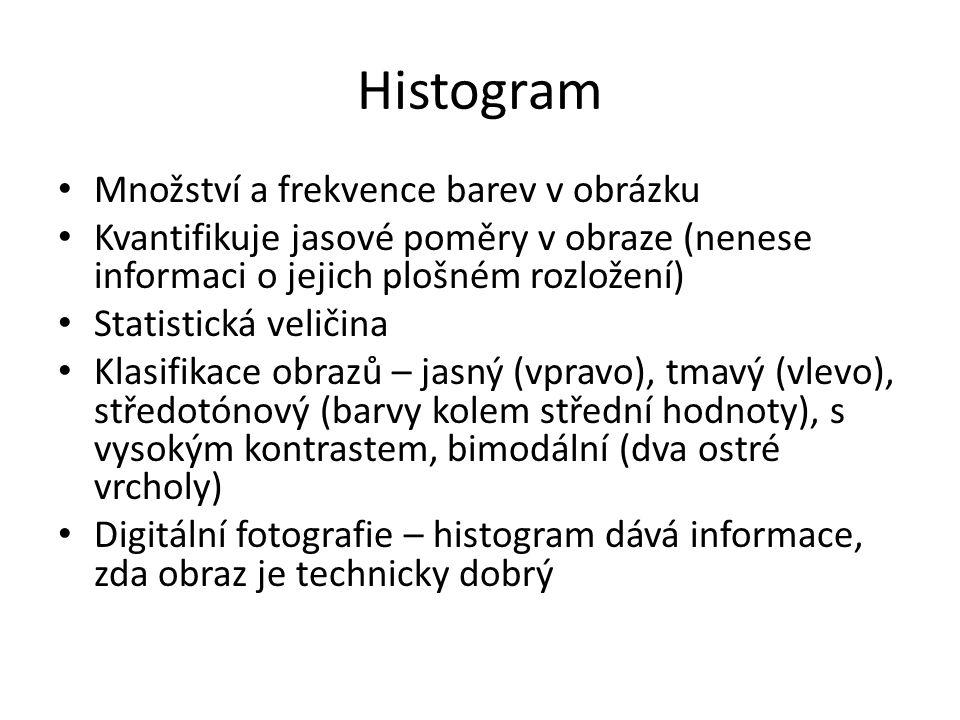 Histogram Množství a frekvence barev v obrázku
