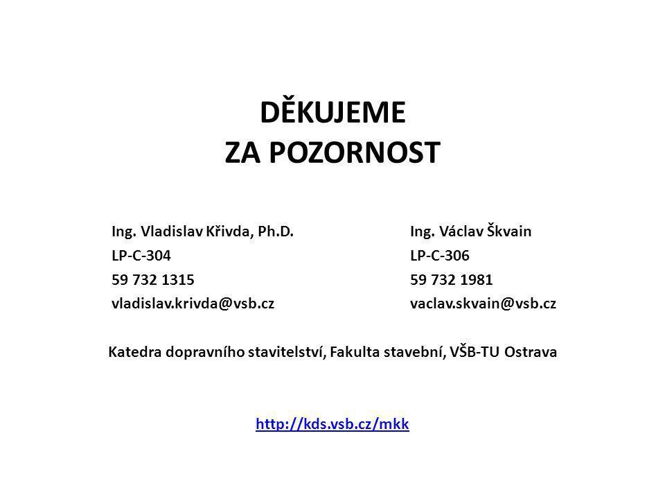 Katedra dopravního stavitelství, Fakulta stavební, VŠB-TU Ostrava