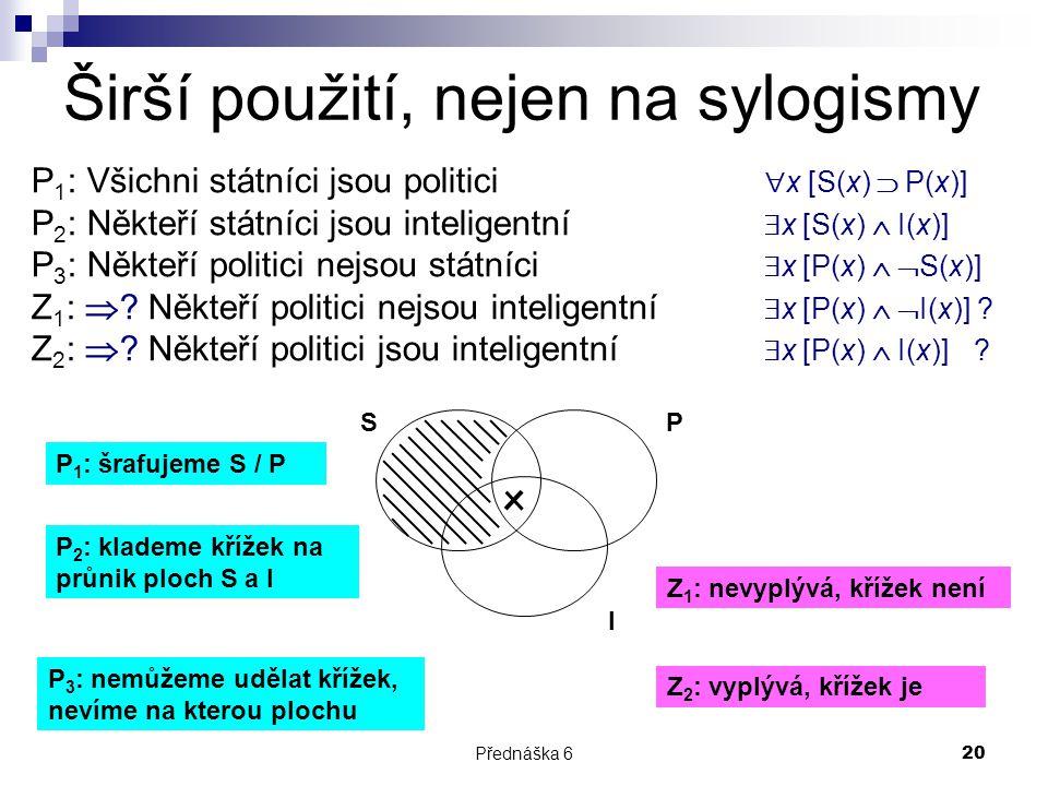Širší použití, nejen na sylogismy