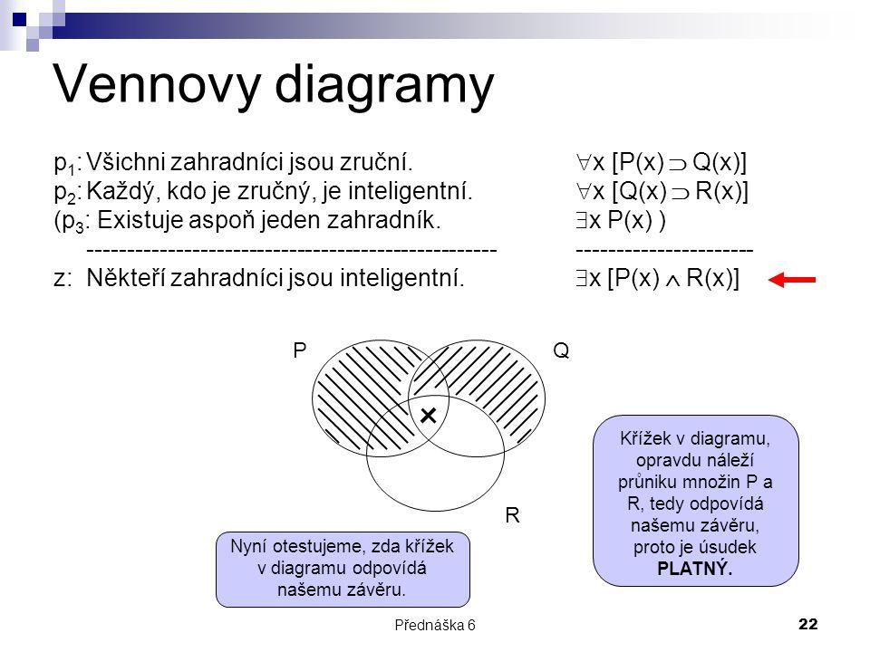 Nyní otestujeme, zda křížek v diagramu odpovídá našemu závěru.