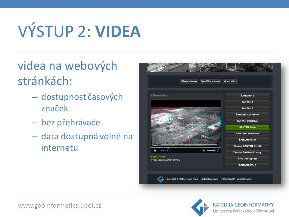 VÝSTUP 2: VIDEA videa na webových stránkách: