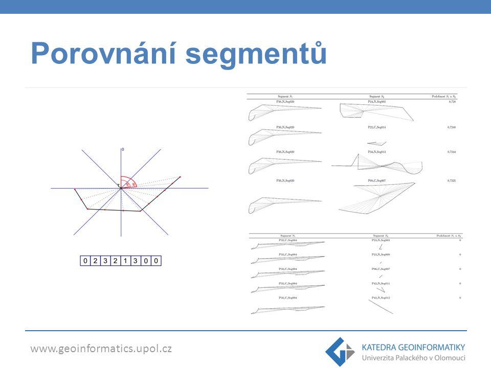 Porovnání segmentů
