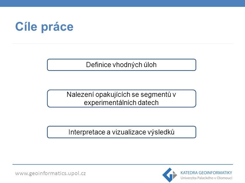 Cíle práce Definice vhodných úloh