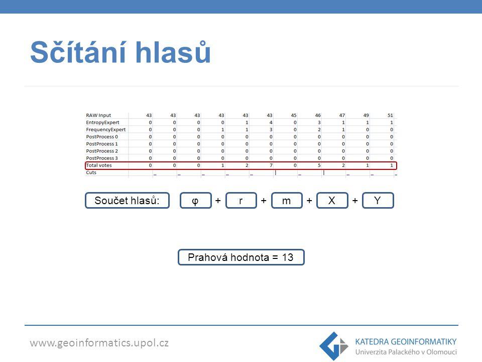 Sčítání hlasů Součet hlasů: φ + r + m + X + Y Prahová hodnota = 13