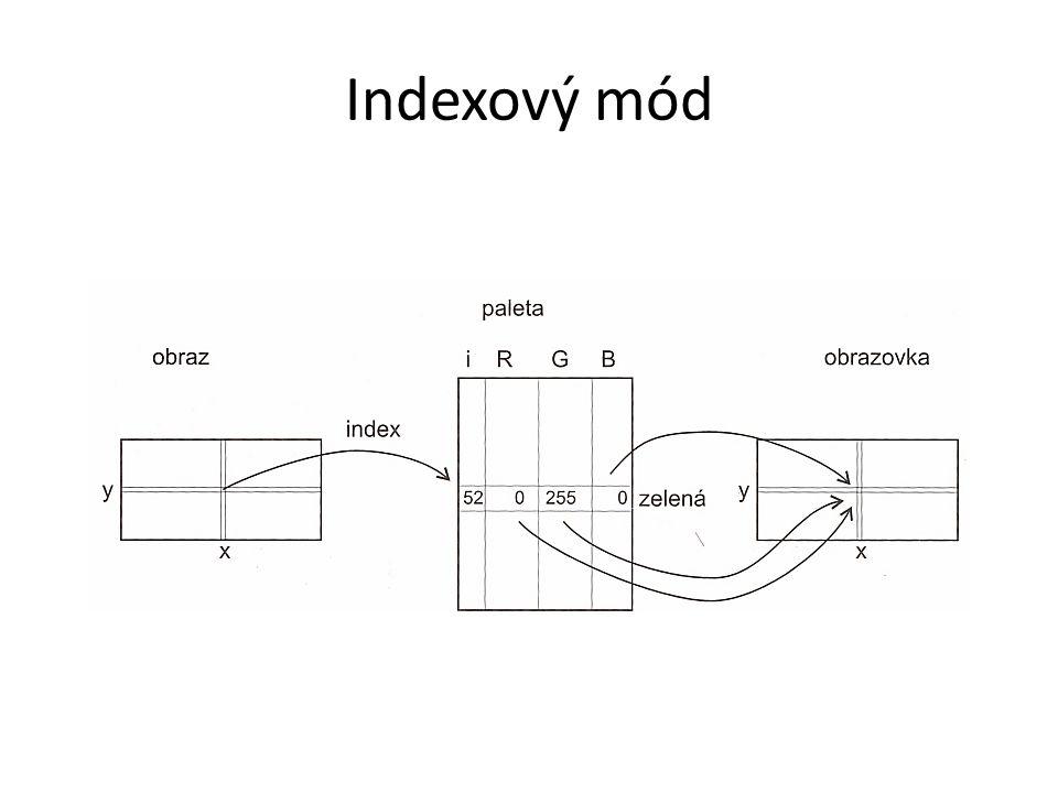Indexový mód