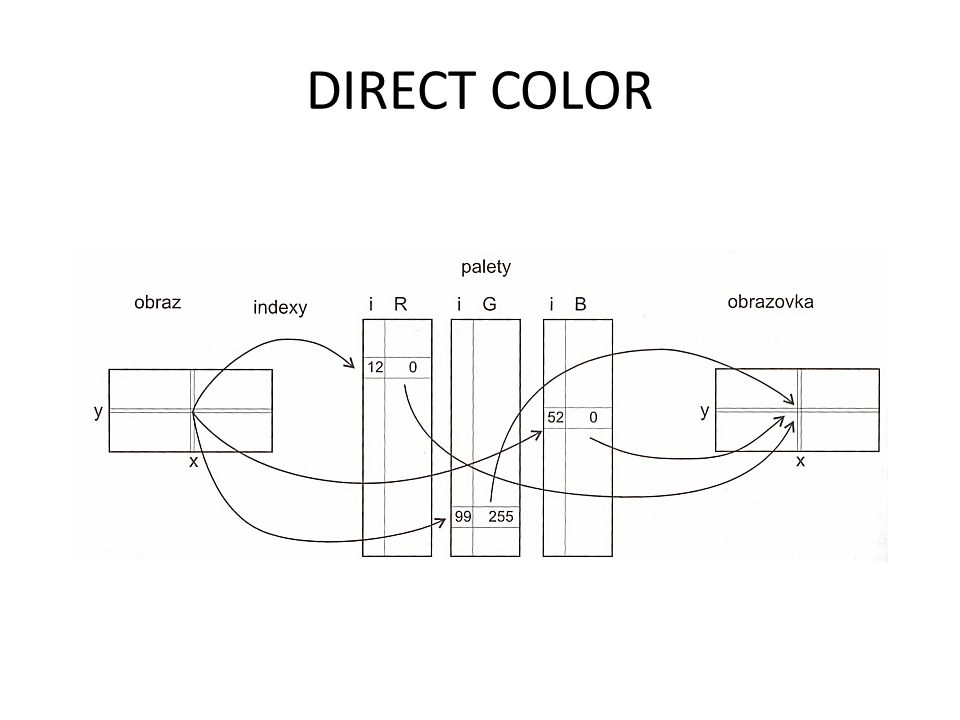 DIRECT COLOR