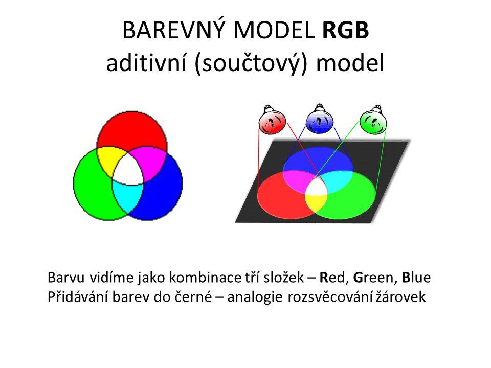 BAREVNÝ MODEL RGB aditivní (součtový) model