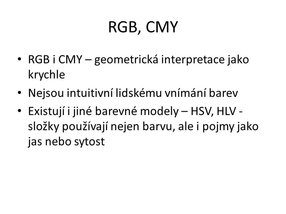 RGB, CMY RGB i CMY – geometrická interpretace jako krychle