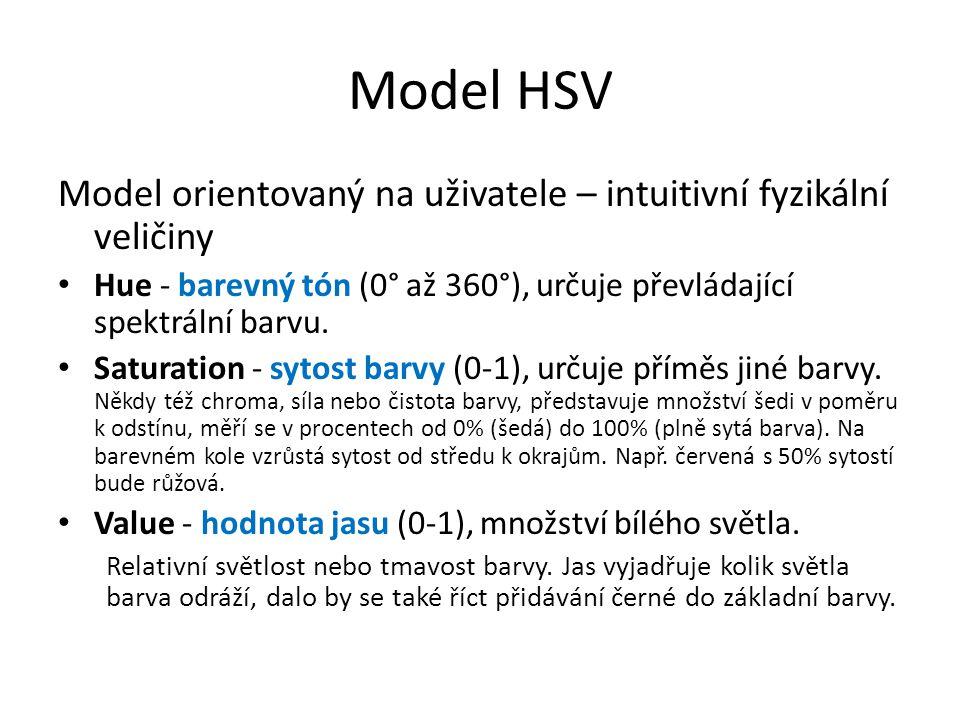 Model HSV Model orientovaný na uživatele – intuitivní fyzikální veličiny. Hue - barevný tón (0° až 360°), určuje převládající spektrální barvu.