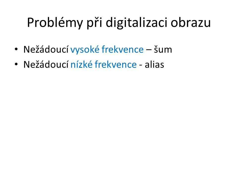 Problémy při digitalizaci obrazu