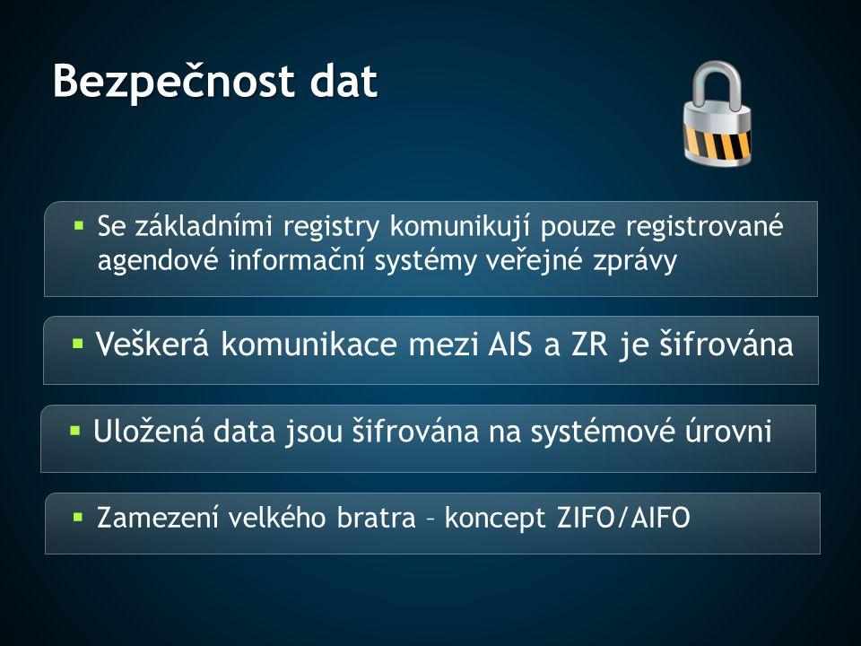 Bezpečnost dat Veškerá komunikace mezi AIS a ZR je šifrována