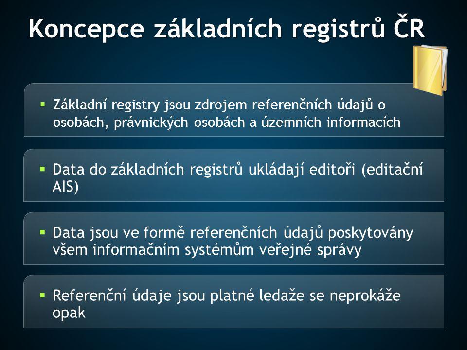 Koncepce základních registrů ČR