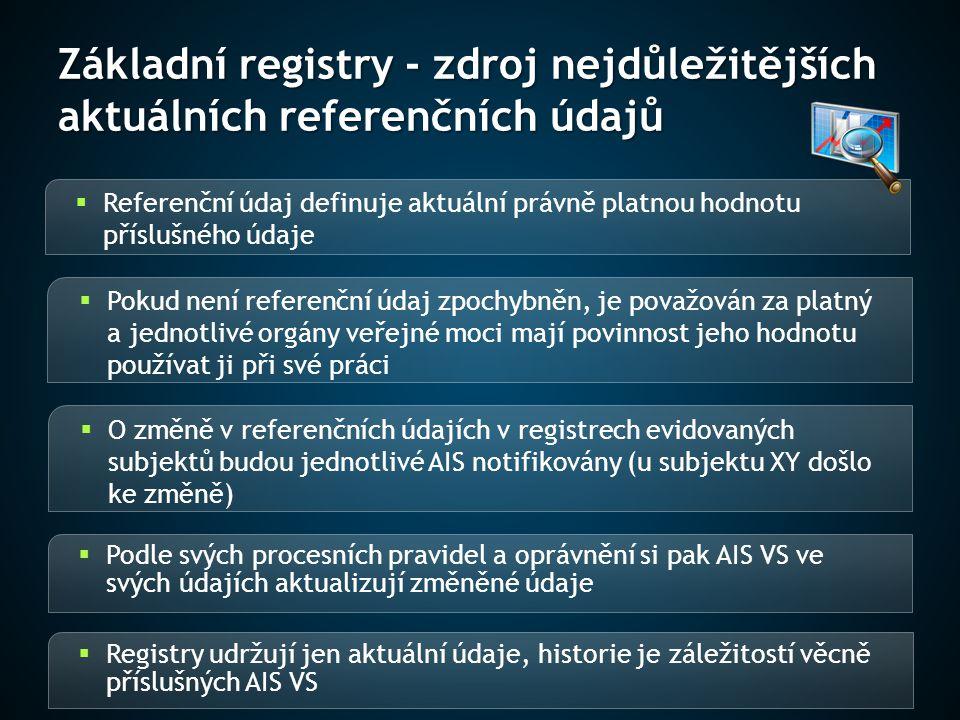 Základní registry - zdroj nejdůležitějších aktuálních referenčních údajů