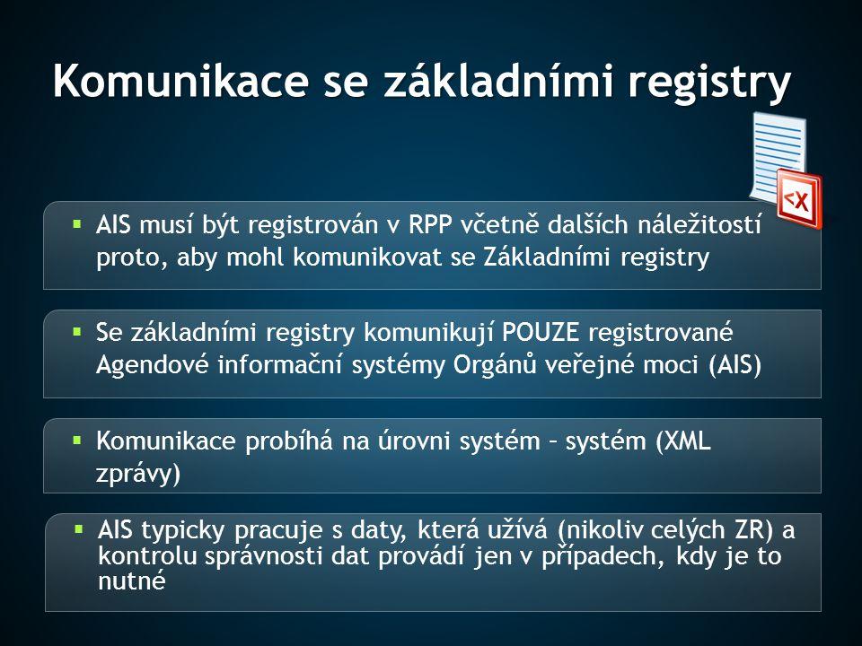 Komunikace se základními registry