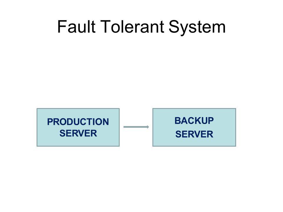 Fault Tolerant System PRODUCTION SERVER BACKUP SERVER