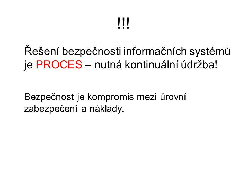 !!. Řešení bezpečnosti informačních systémů je PROCES – nutná kontinuální údržba.