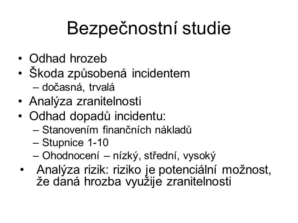 Bezpečnostní studie Odhad hrozeb Škoda způsobená incidentem