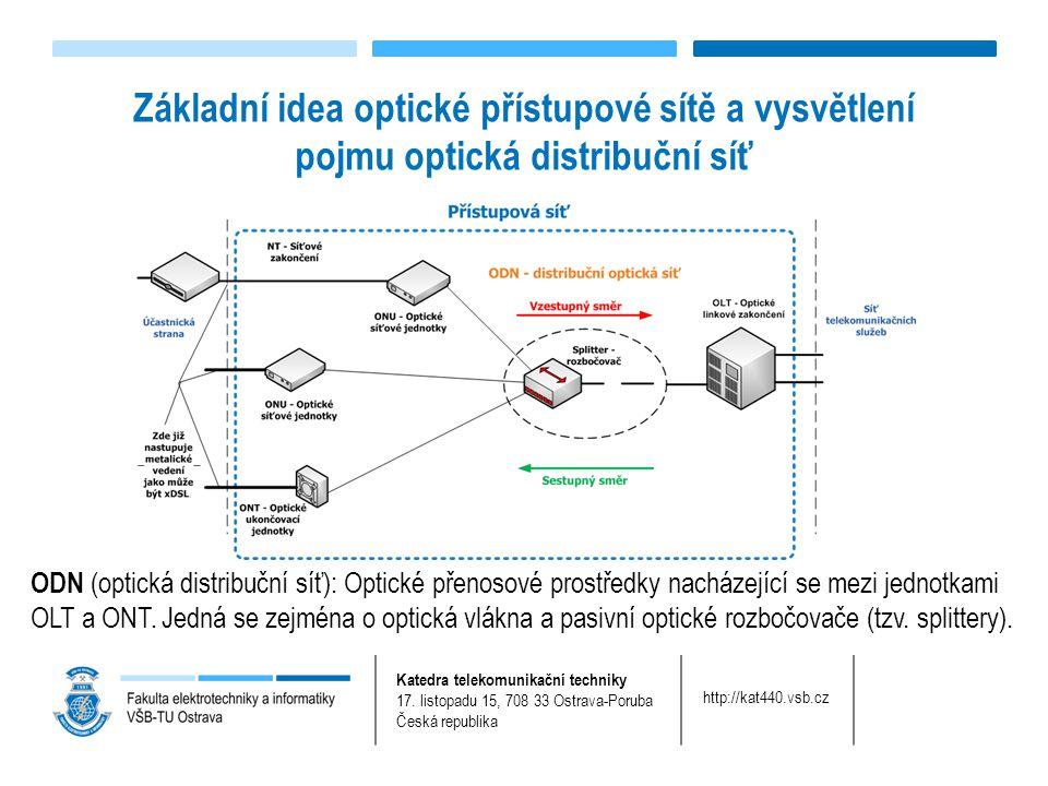 Základní idea optické přístupové sítě a vysvětlení pojmu optická distribuční síť