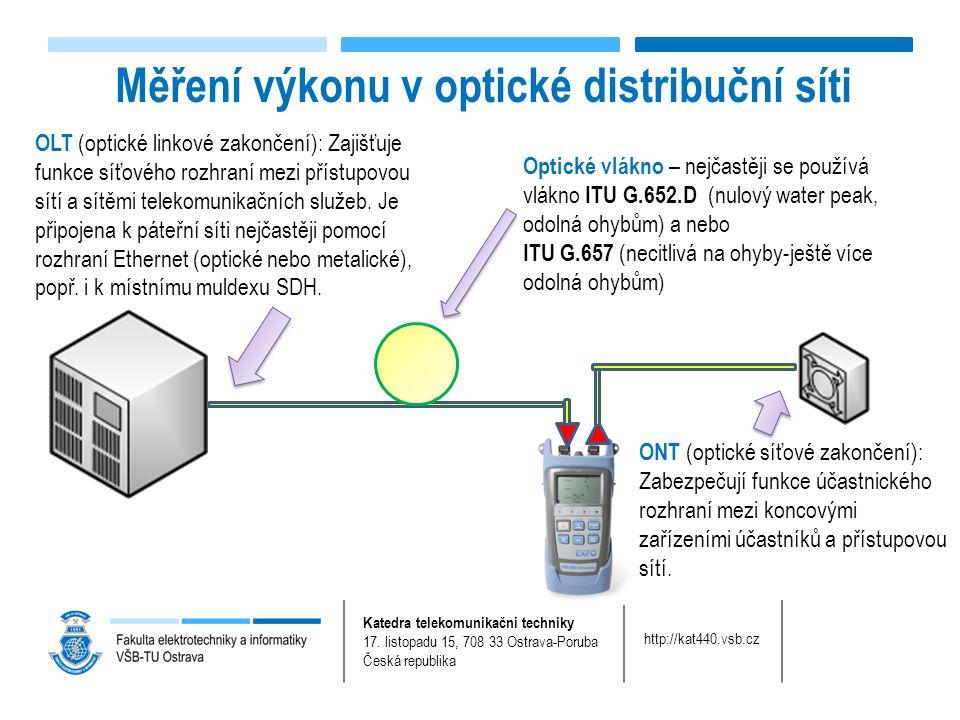 Měření výkonu v optické distribuční síti