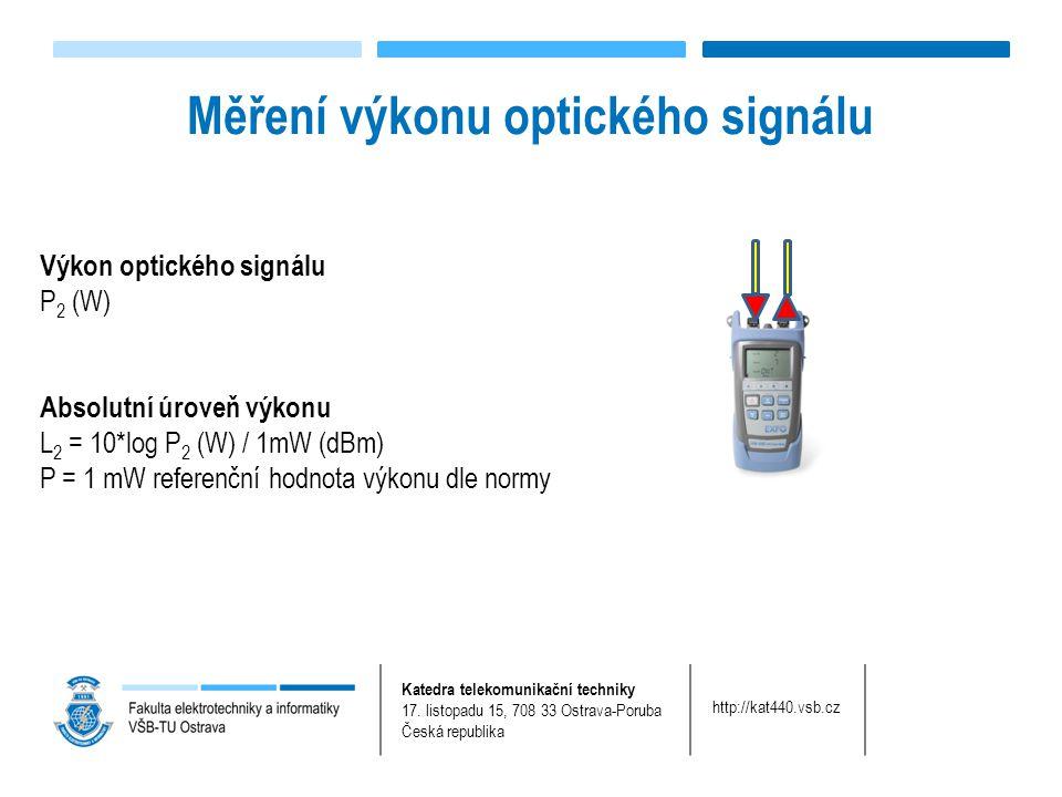 Měření výkonu optického signálu