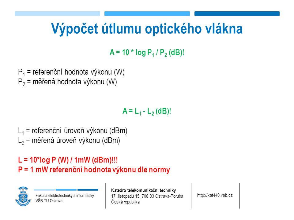 Výpočet útlumu optického vlákna