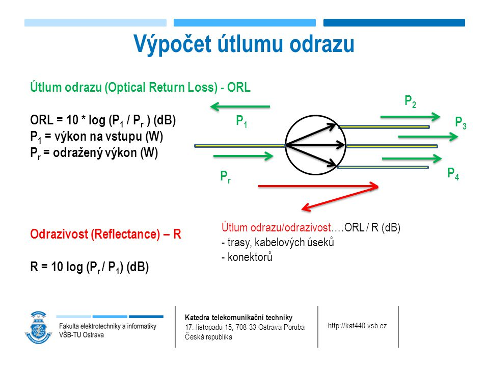 Výpočet útlumu odrazu Útlum odrazu (Optical Return Loss) - ORL P2
