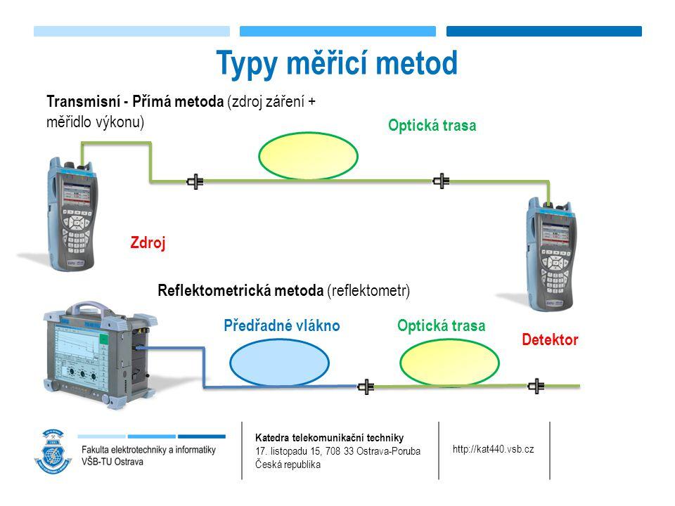 Typy měřicí metod Transmisní - Přímá metoda (zdroj záření + měřidlo výkonu) Optická trasa. Zdroj.