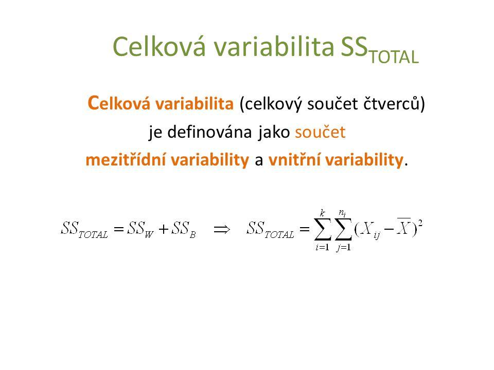 Celková variabilita SSTOTAL