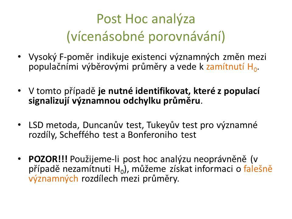 Post Hoc analýza (vícenásobné porovnávání)