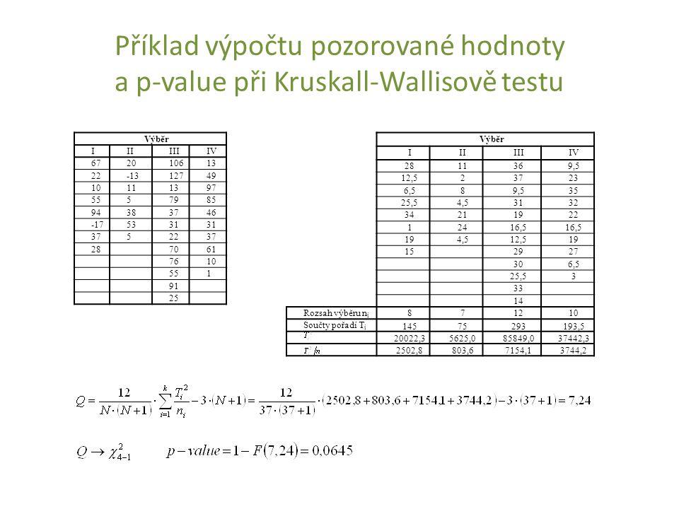 Příklad výpočtu pozorované hodnoty a p-value při Kruskall-Wallisově testu