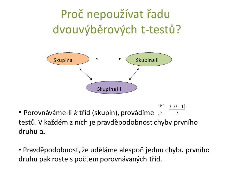 Proč nepoužívat řadu dvouvýběrových t-testů