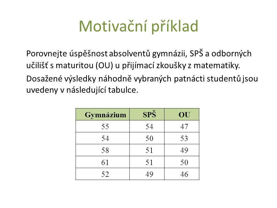 Motivační příklad Porovnejte úspěšnost absolventů gymnázii, SPŠ a odborných učilišť s maturitou (OU) u přijímací zkoušky z matematiky.