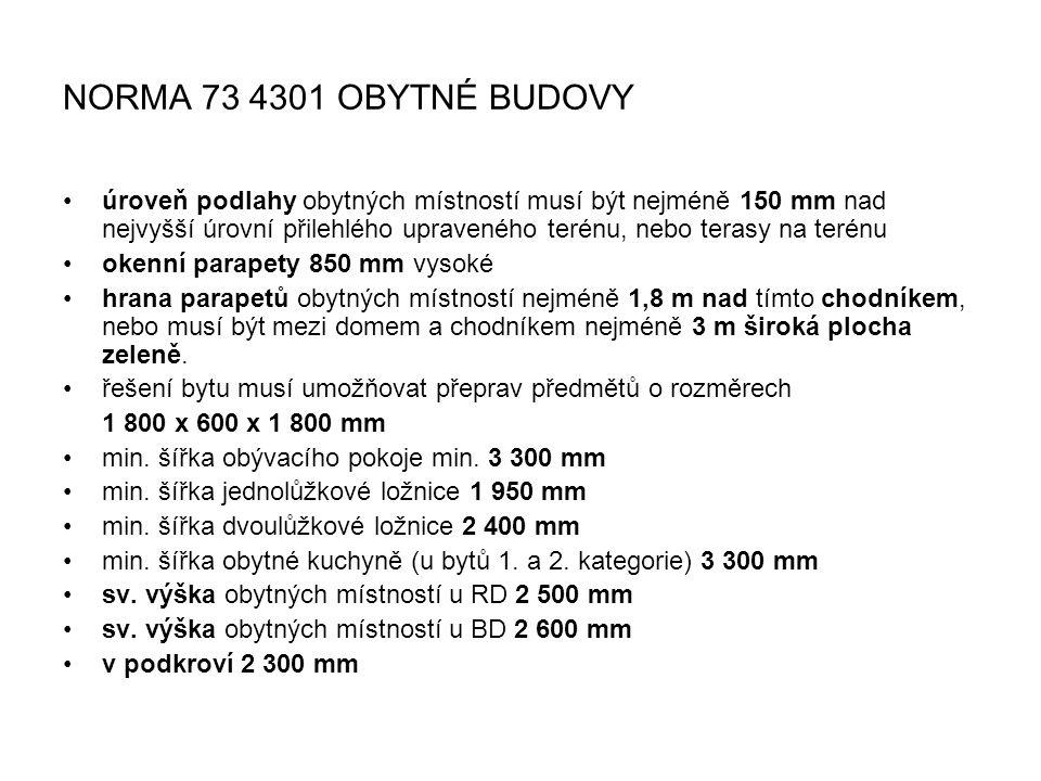 NORMA 73 4301 OBYTNÉ BUDOVY