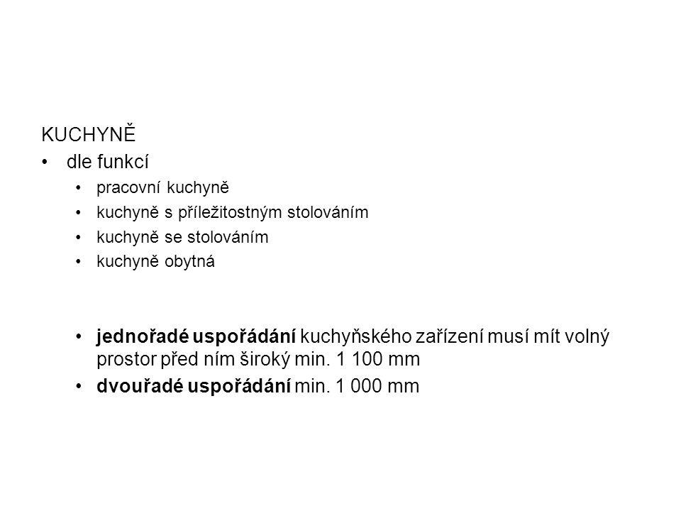 dvouřadé uspořádání min. 1 000 mm