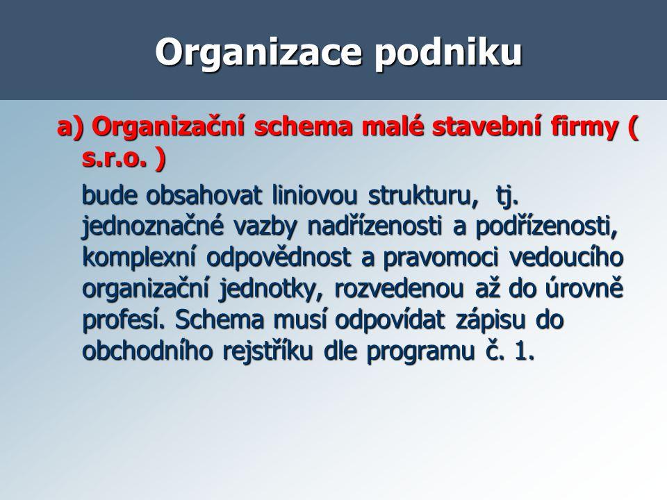 Organizace podniku a) Organizační schema malé stavební firmy ( s.r.o. )