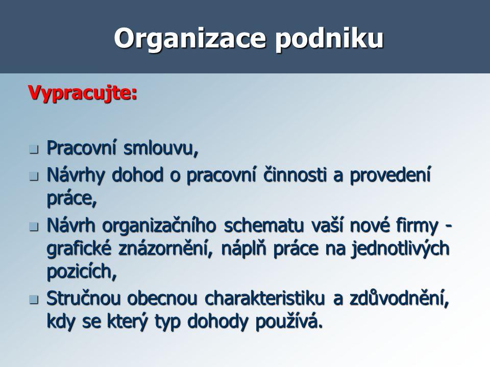 Organizace podniku Vypracujte: Pracovní smlouvu,