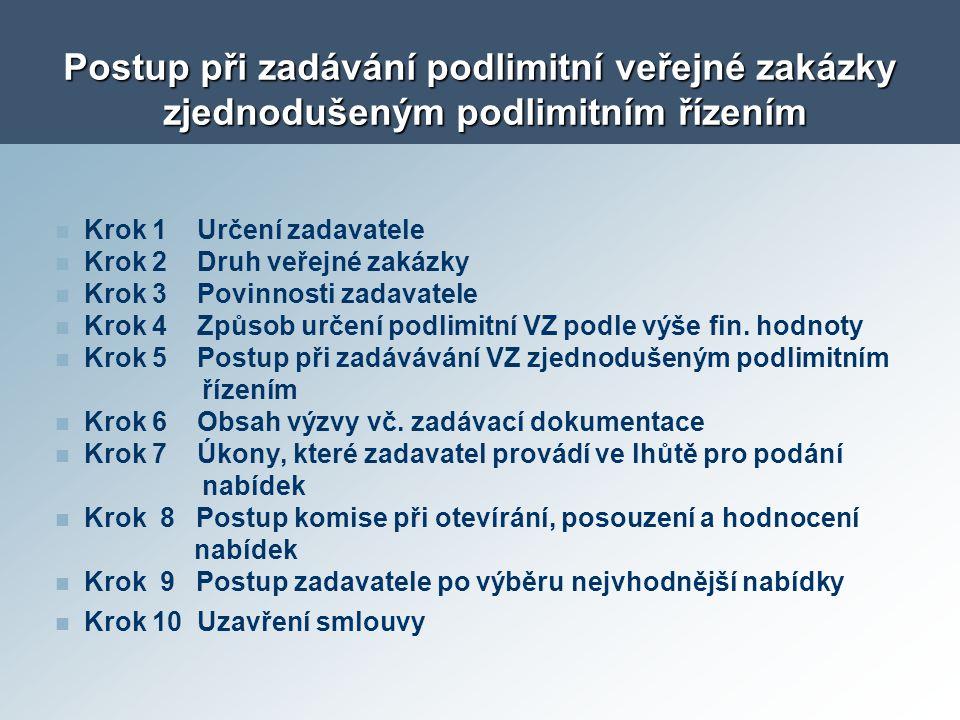 Postup při zadávání podlimitní veřejné zakázky zjednodušeným podlimitním řízením
