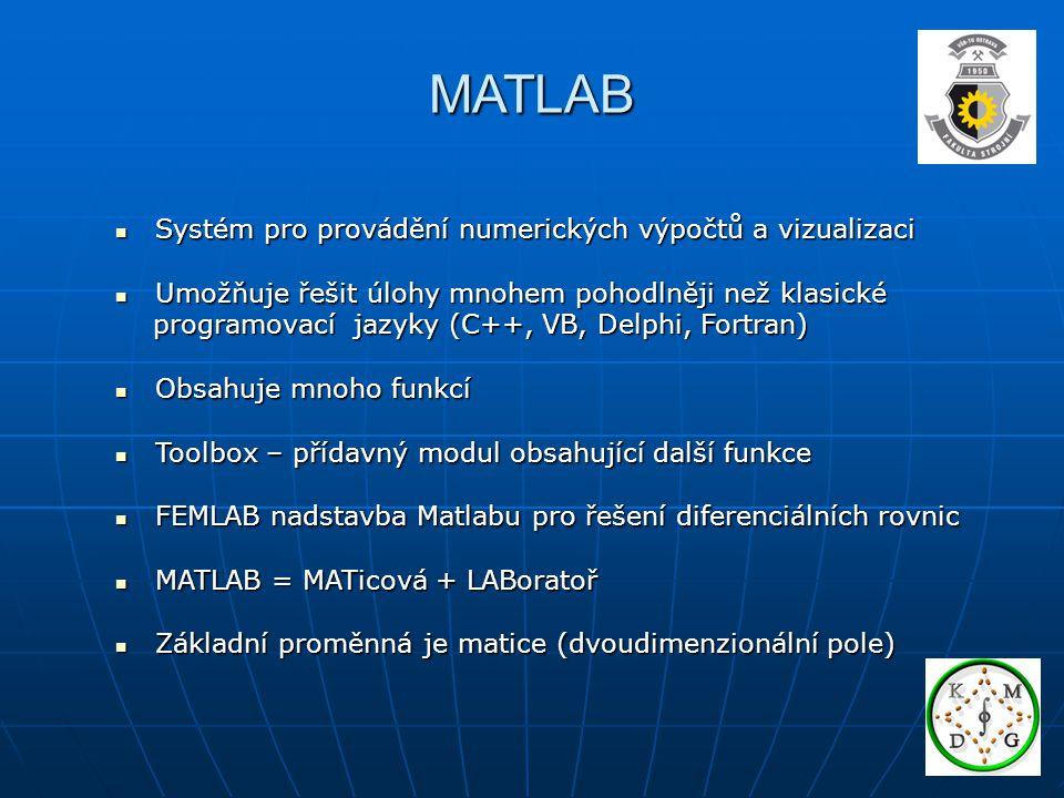 MATLAB Systém pro provádění numerických výpočtů a vizualizaci
