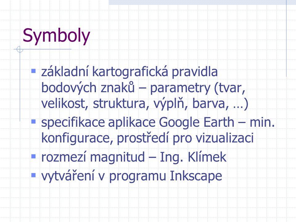 Symboly základní kartografická pravidla bodových znaků – parametry (tvar, velikost, struktura, výplň, barva, …)