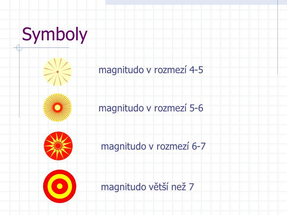 Symboly magnitudo v rozmezí 4-5 magnitudo v rozmezí 5-6