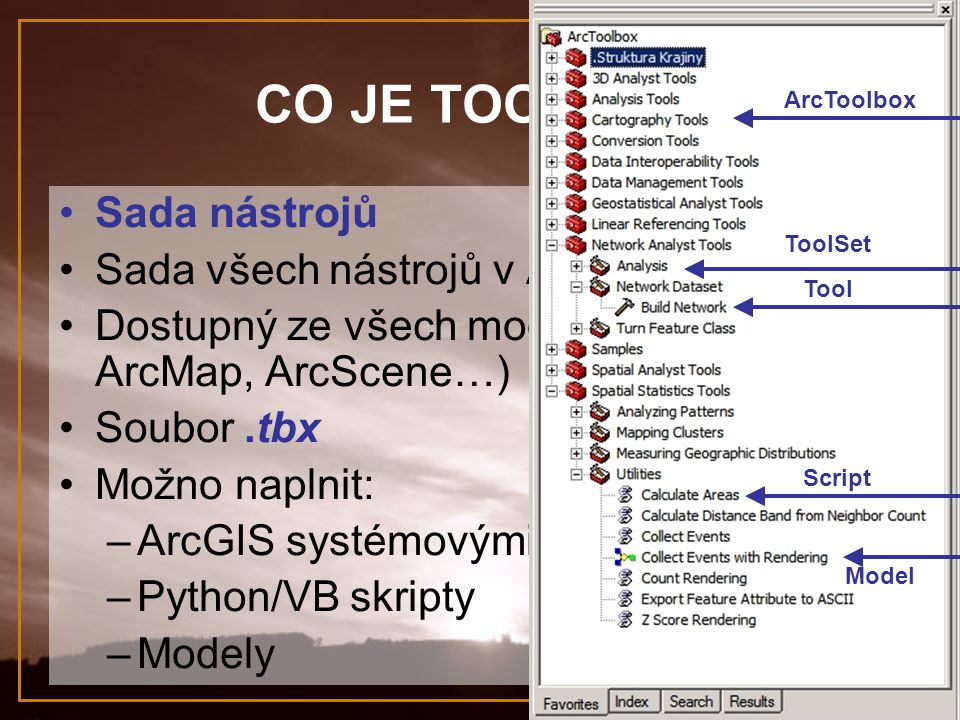 CO JE TOOLBOX Sada nástrojů Sada všech nástrojů v ArcGIS 9.x