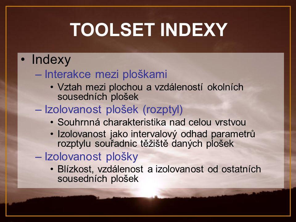TOOLSET INDEXY Indexy Interakce mezi ploškami
