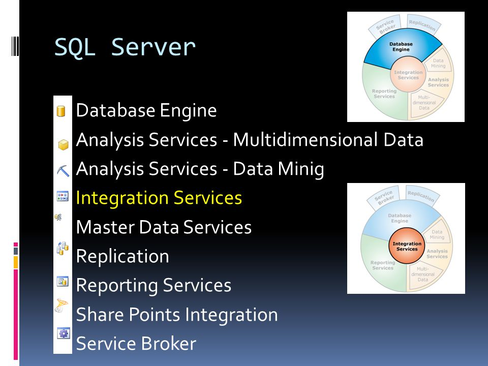 SQL Server Database Engine Analysis Services - Multidimensional Data