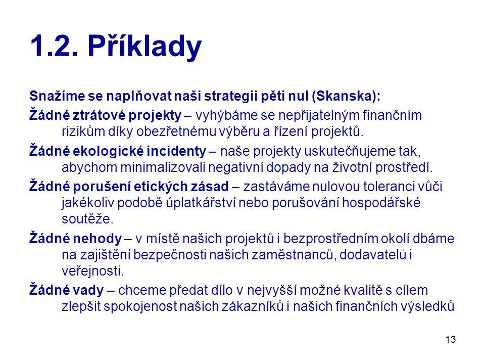 1.2. Příklady Snažíme se naplňovat naši strategii pěti nul (Skanska):
