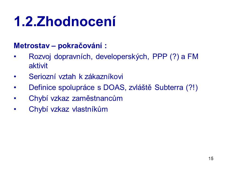 1.2.Zhodnocení Metrostav – pokračování :