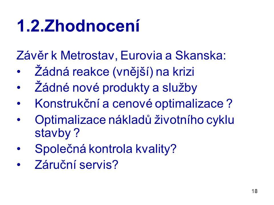1.2.Zhodnocení Závěr k Metrostav, Eurovia a Skanska: