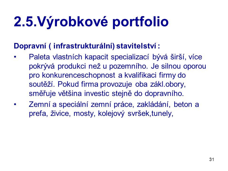 2.5.Výrobkové portfolio Dopravní ( infrastrukturální) stavitelství :
