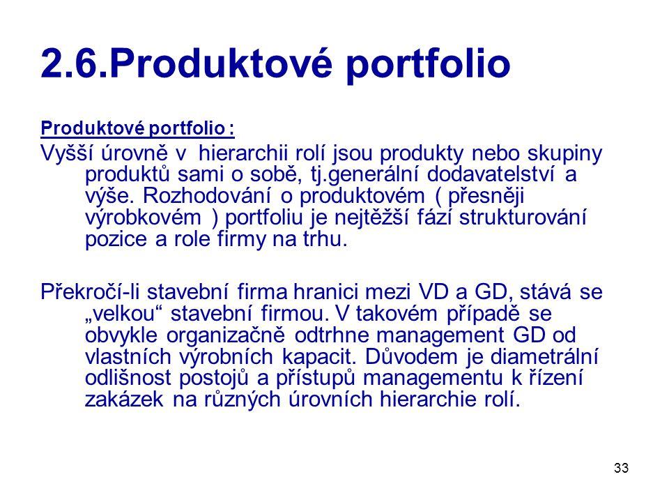2.6.Produktové portfolio Produktové portfolio :