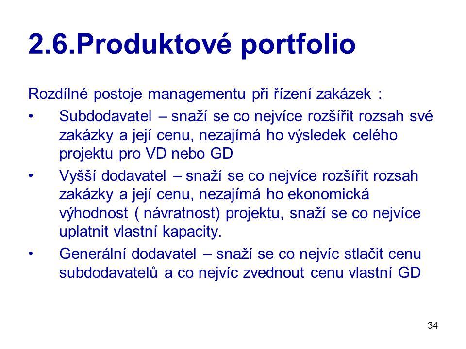 2.6.Produktové portfolio Rozdílné postoje managementu při řízení zakázek :