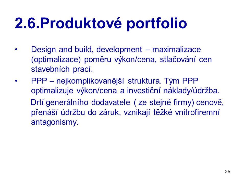 2.6.Produktové portfolio Design and build, development – maximalizace (optimalizace) poměru výkon/cena, stlačování cen stavebních prací.